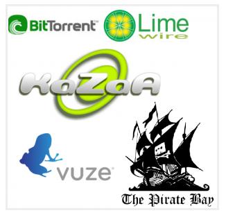 Pirates Websites